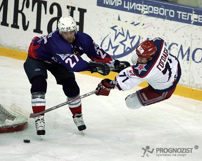 Германия Сша Хоккей Онлайн Прогноз От Каперов